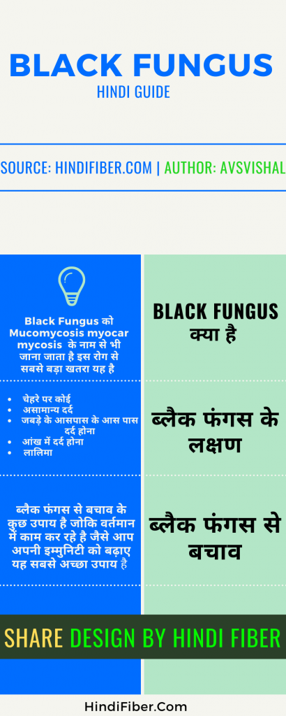infographic for black fungus